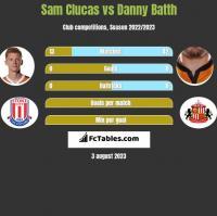 Sam Clucas vs Danny Batth h2h player stats