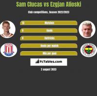 Sam Clucas vs Ezgjan Alioski h2h player stats