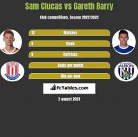 Sam Clucas vs Gareth Barry h2h player stats