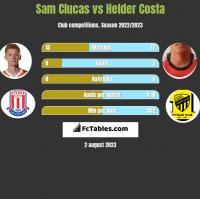 Sam Clucas vs Helder Costa h2h player stats