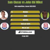 Sam Clucas vs John Obi Mikel h2h player stats