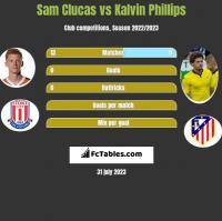 Sam Clucas vs Kalvin Phillips h2h player stats