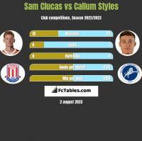 Sam Clucas vs Callum Styles h2h player stats