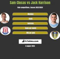 Sam Clucas vs Jack Harrison h2h player stats