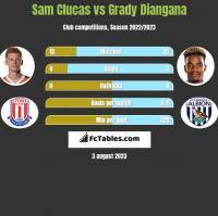 Sam Clucas vs Grady Diangana h2h player stats