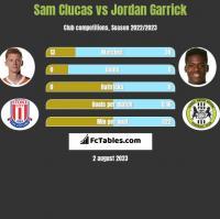 Sam Clucas vs Jordan Garrick h2h player stats