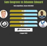 Sam Cosgrove vs Odsonne Edouard h2h player stats