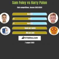 Sam Foley vs Harry Paton h2h player stats