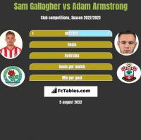Sam Gallagher vs Adam Armstrong h2h player stats