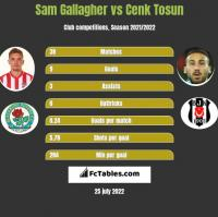 Sam Gallagher vs Cenk Tosun h2h player stats