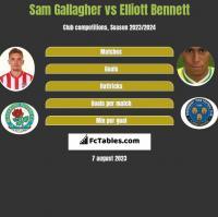 Sam Gallagher vs Elliott Bennett h2h player stats