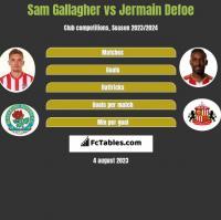 Sam Gallagher vs Jermain Defoe h2h player stats