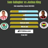 Sam Gallagher vs Joshua King h2h player stats
