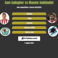 Sam Gallagher vs Manolo Gabbiadini h2h player stats