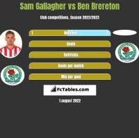 Sam Gallagher vs Ben Brereton h2h player stats