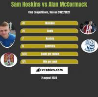 Sam Hoskins vs Alan McCormack h2h player stats