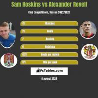 Sam Hoskins vs Alexander Revell h2h player stats