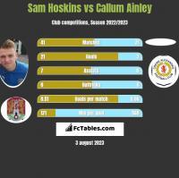 Sam Hoskins vs Callum Ainley h2h player stats