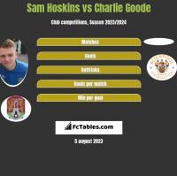 Sam Hoskins vs Charlie Goode h2h player stats