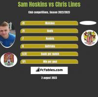 Sam Hoskins vs Chris Lines h2h player stats