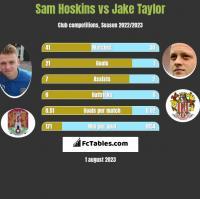 Sam Hoskins vs Jake Taylor h2h player stats