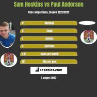 Sam Hoskins vs Paul Anderson h2h player stats