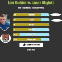 Sam Hoskins vs James Olayinka h2h player stats
