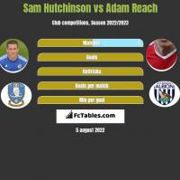 Sam Hutchinson vs Adam Reach h2h player stats