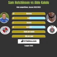 Sam Hutchinson vs Aldo Kalulu h2h player stats
