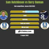 Sam Hutchinson vs Barry Bannan h2h player stats