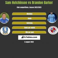 Sam Hutchinson vs Brandon Barker h2h player stats