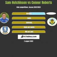 Sam Hutchinson vs Connor Roberts h2h player stats