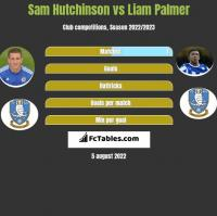 Sam Hutchinson vs Liam Palmer h2h player stats
