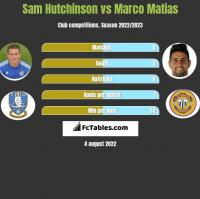 Sam Hutchinson vs Marco Matias h2h player stats