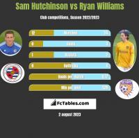 Sam Hutchinson vs Ryan Williams h2h player stats
