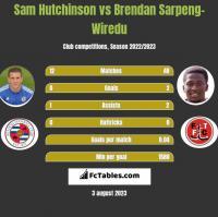 Sam Hutchinson vs Brendan Sarpeng-Wiredu h2h player stats