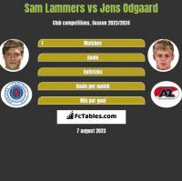 Sam Lammers vs Jens Odgaard h2h player stats