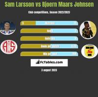 Sam Larsson vs Bjoern Maars Johnsen h2h player stats