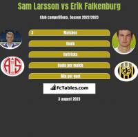 Sam Larsson vs Erik Falkenburg h2h player stats