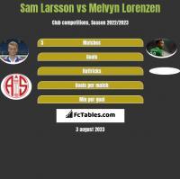 Sam Larsson vs Melvyn Lorenzen h2h player stats