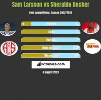 Sam Larsson vs Sheraldo Becker h2h player stats