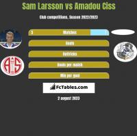 Sam Larsson vs Amadou Ciss h2h player stats