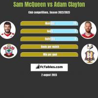 Sam McQueen vs Adam Clayton h2h player stats