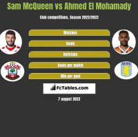Sam McQueen vs Ahmed El Mohamady h2h player stats