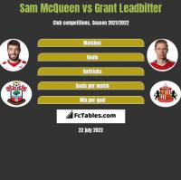Sam McQueen vs Grant Leadbitter h2h player stats