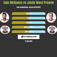 Sam McQueen vs Jamie Ward-Prowse h2h player stats