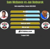 Sam McQueen vs Jan Bednarek h2h player stats