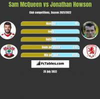 Sam McQueen vs Jonathan Howson h2h player stats