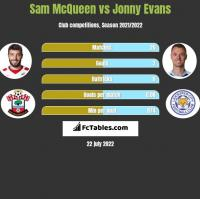 Sam McQueen vs Jonny Evans h2h player stats
