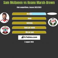 Sam McQueen vs Keanu Marsh-Brown h2h player stats